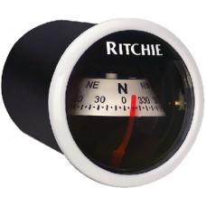 Bússola Painel em Branco - Ritchie